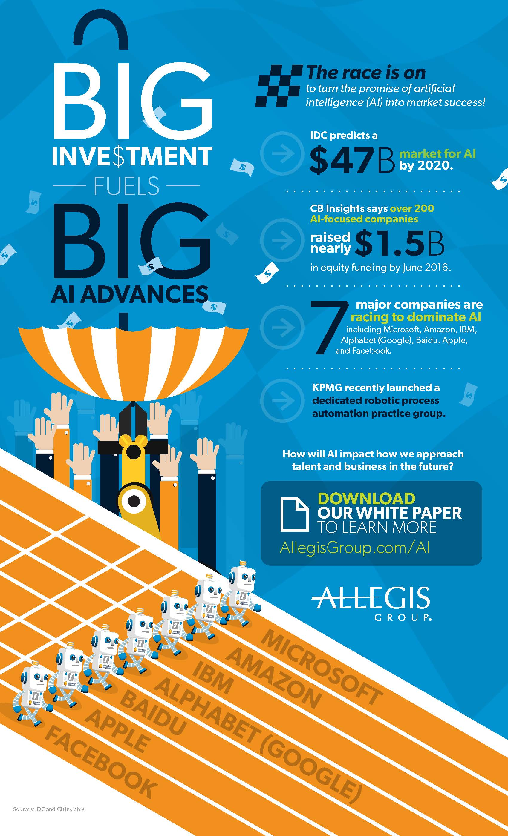AG-AI-Infographic2-AI_Investments_Increasing copy.jpg
