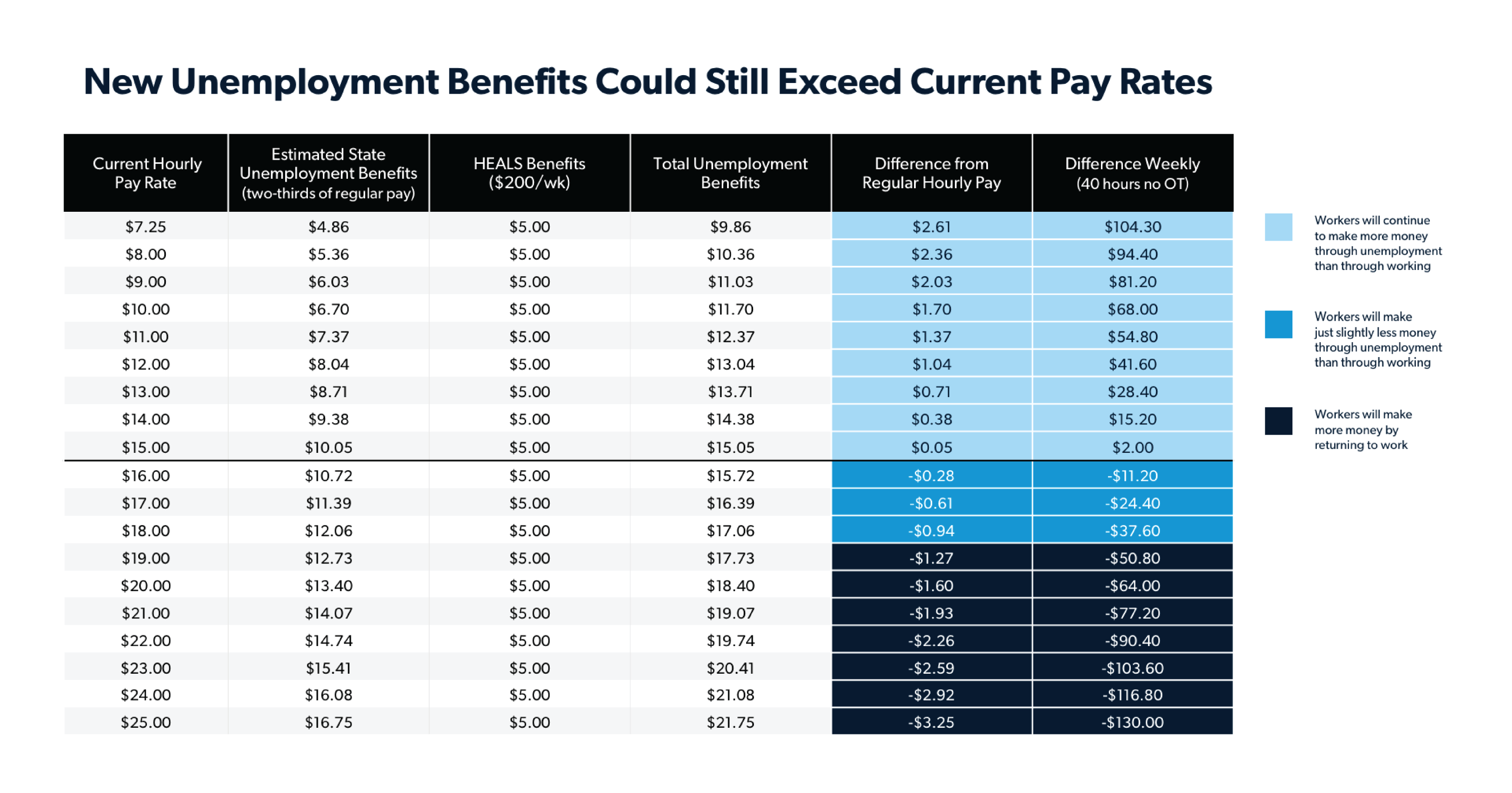 AGS_Blog_UnemploymentBenefits_Chart_V2