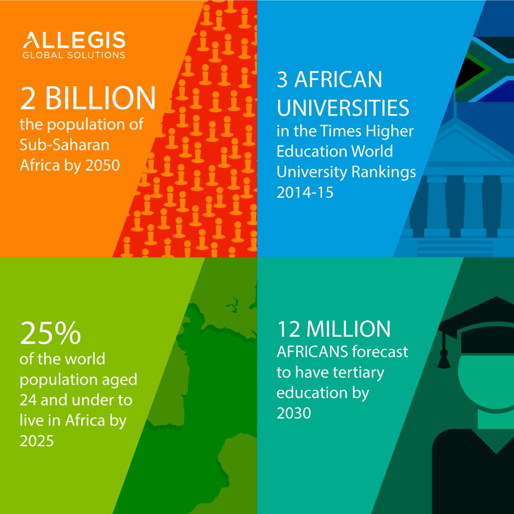 africa workforce