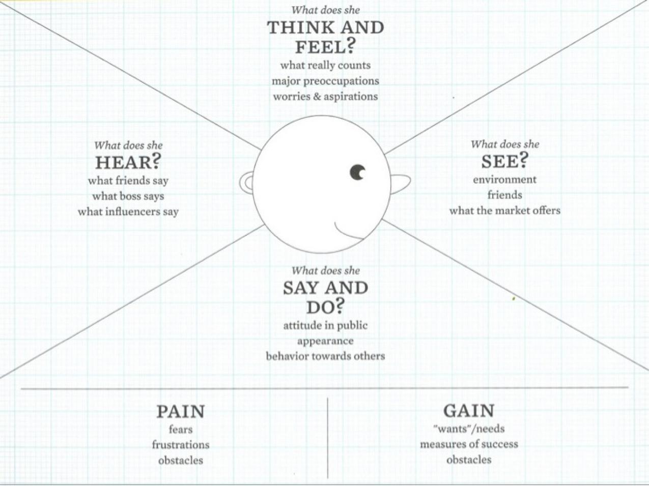 empathymap-1.png