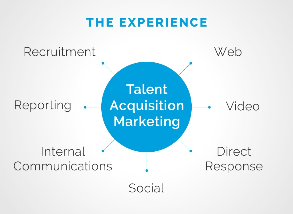 img-inset-recruitment-experience