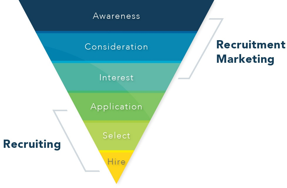 recruitment-marketing.jpg