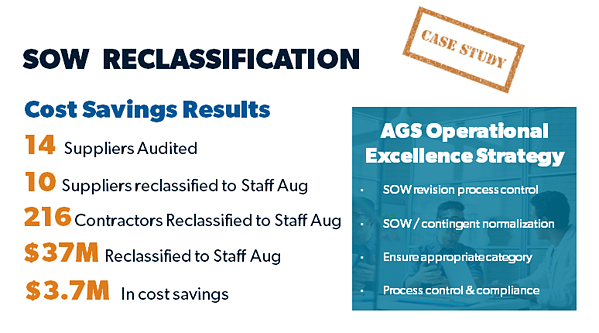 sow misclassification blog case study graphic
